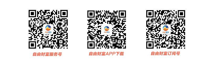 自由财富_二维码_app下载